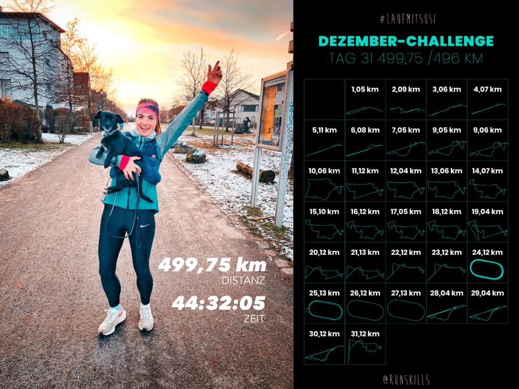 Tabelle der Dezember-Challenge mit Kilometerangaben